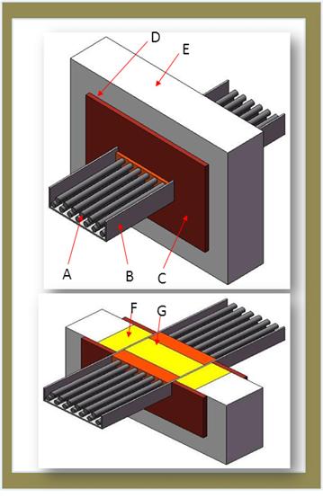 Fire Stop Sheet System B